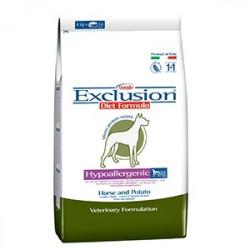 Exclusion Diet...